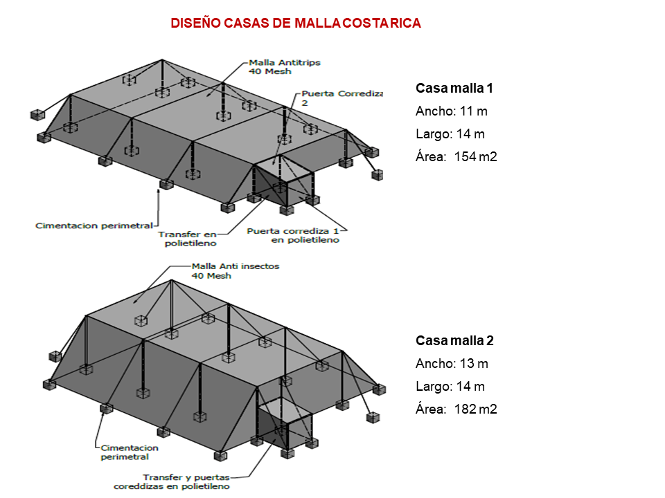 Diseño casas de malla Costa Rica