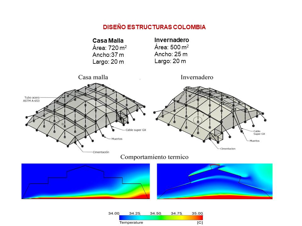 Diseño estructuras para Colombia
