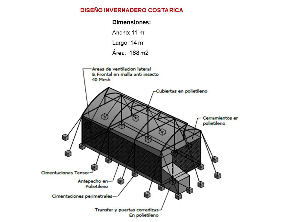 Diseño invernadero para Costa Rica