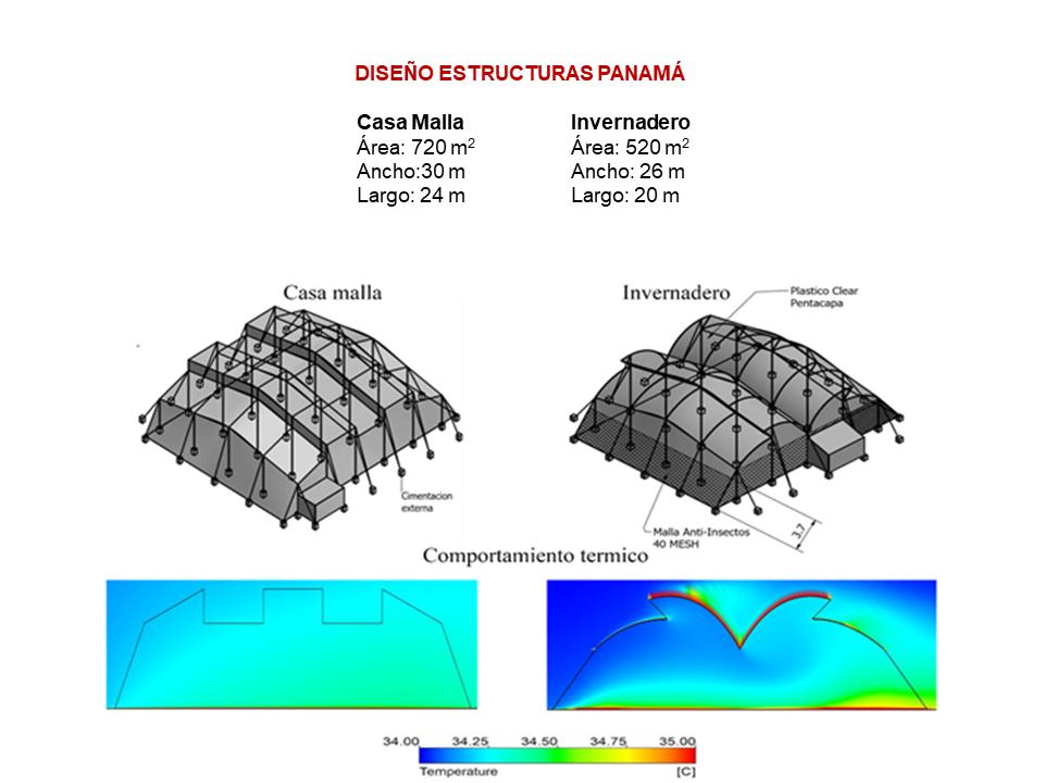 Diseño estructuras Panamá