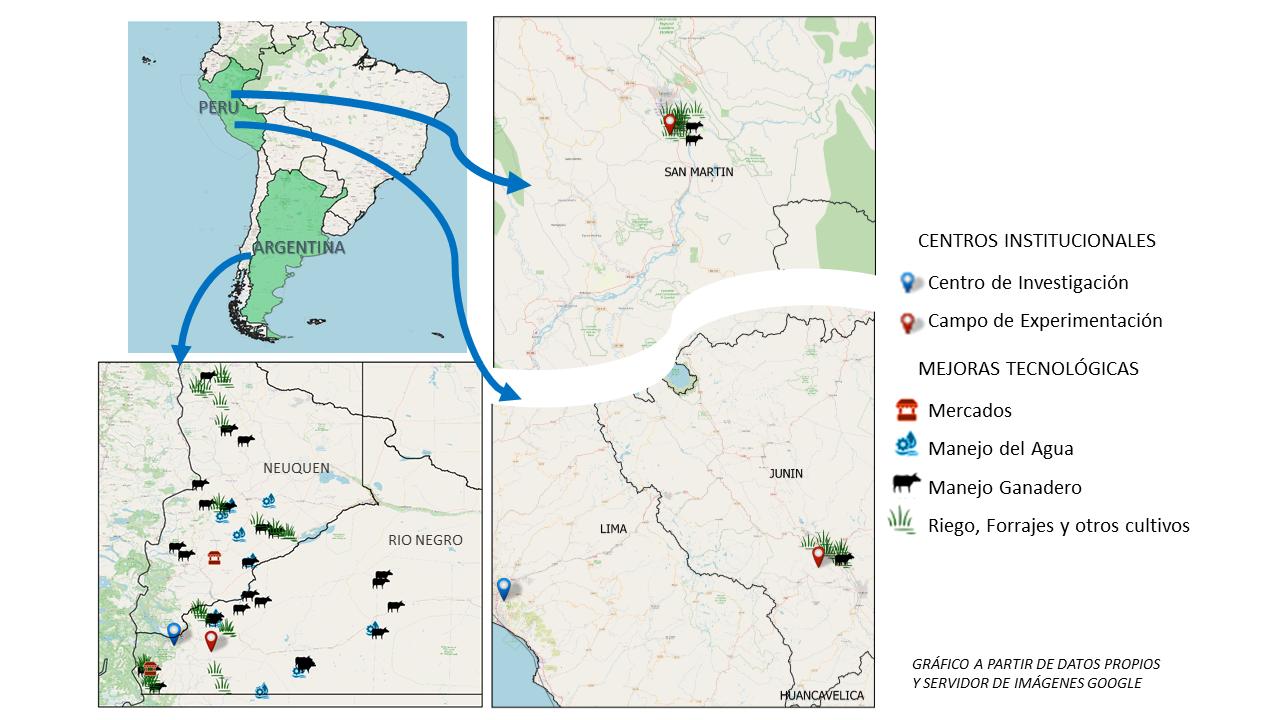 Distribución espacial del proyecto en Argentina y Perú